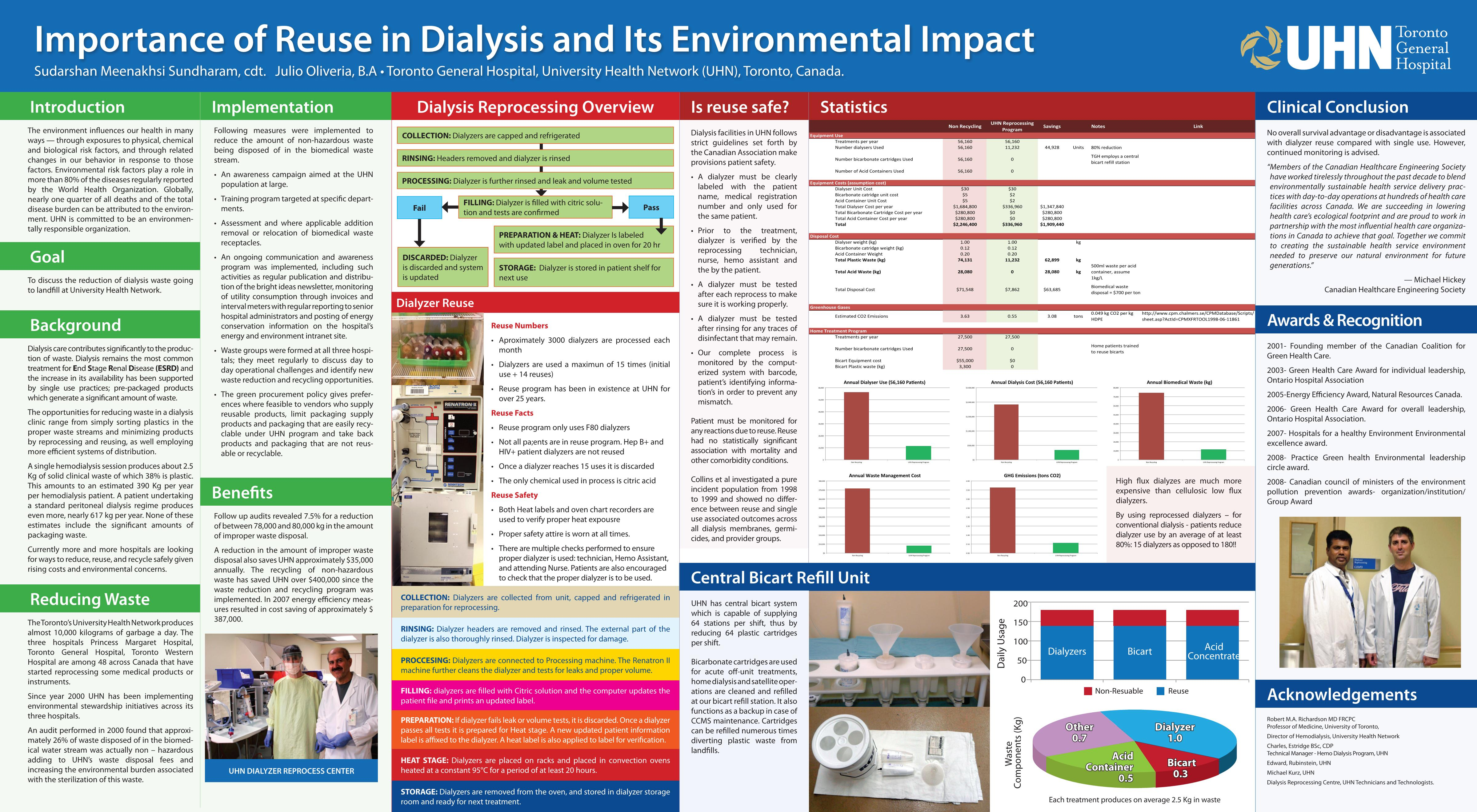 TGH Dialysis: A Waste Reduction Success Story | Talkin