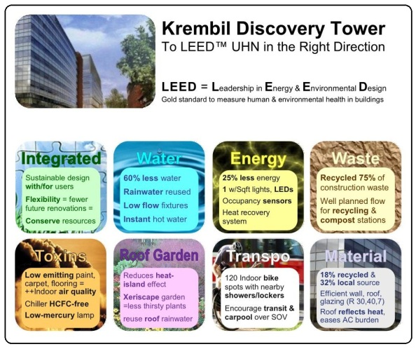LEED info for KDT