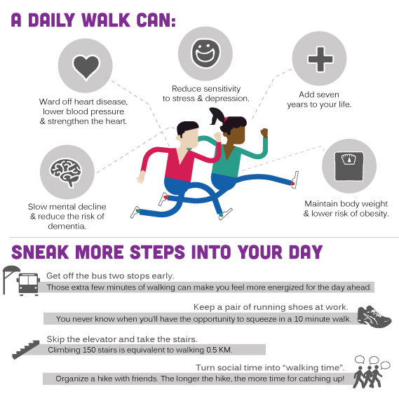Walking-Smartcommute-infographic