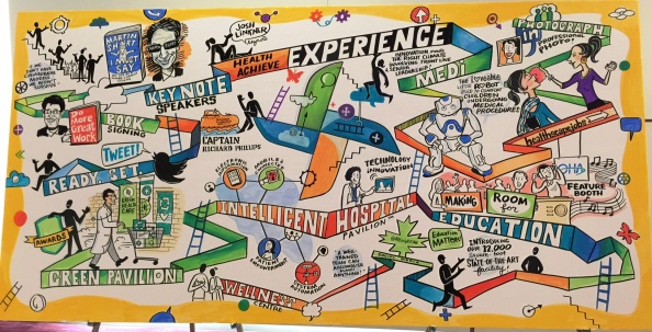 Graphic Illustration of what happened at HealthAchieve (we love the bottom left corner)
