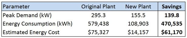 savings-chart