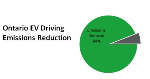 ev-emissions-reduction