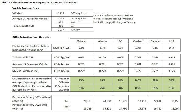 vehicle-emissions-comparison