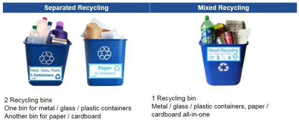 recycling -separated vs mixed