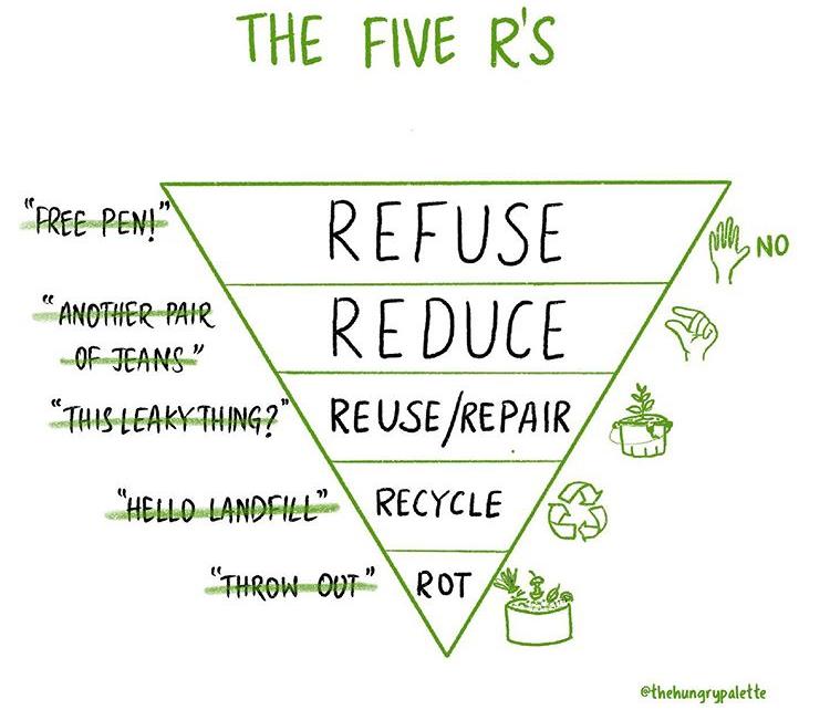5-R-pyramid-description
