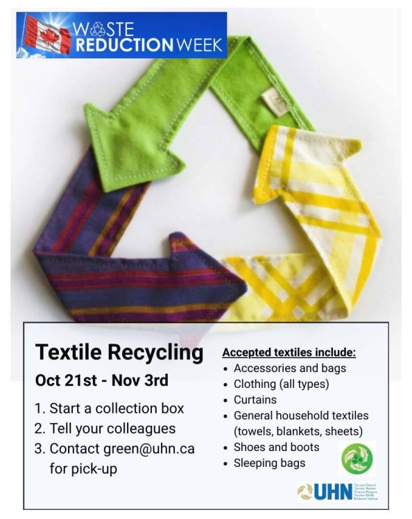 WRW - Textile Recycling 2019