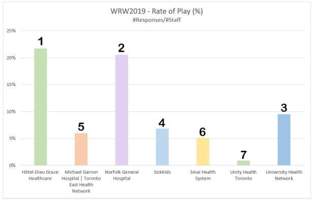graph-wrw